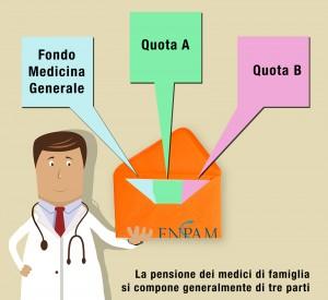 Medico-busta-arancione2