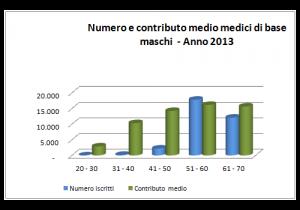 grafico14