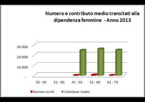 grafico16