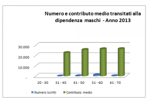 grafico17