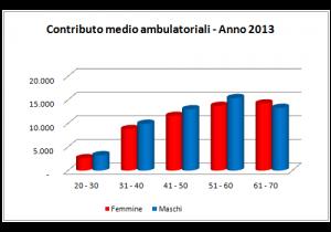 grafico19